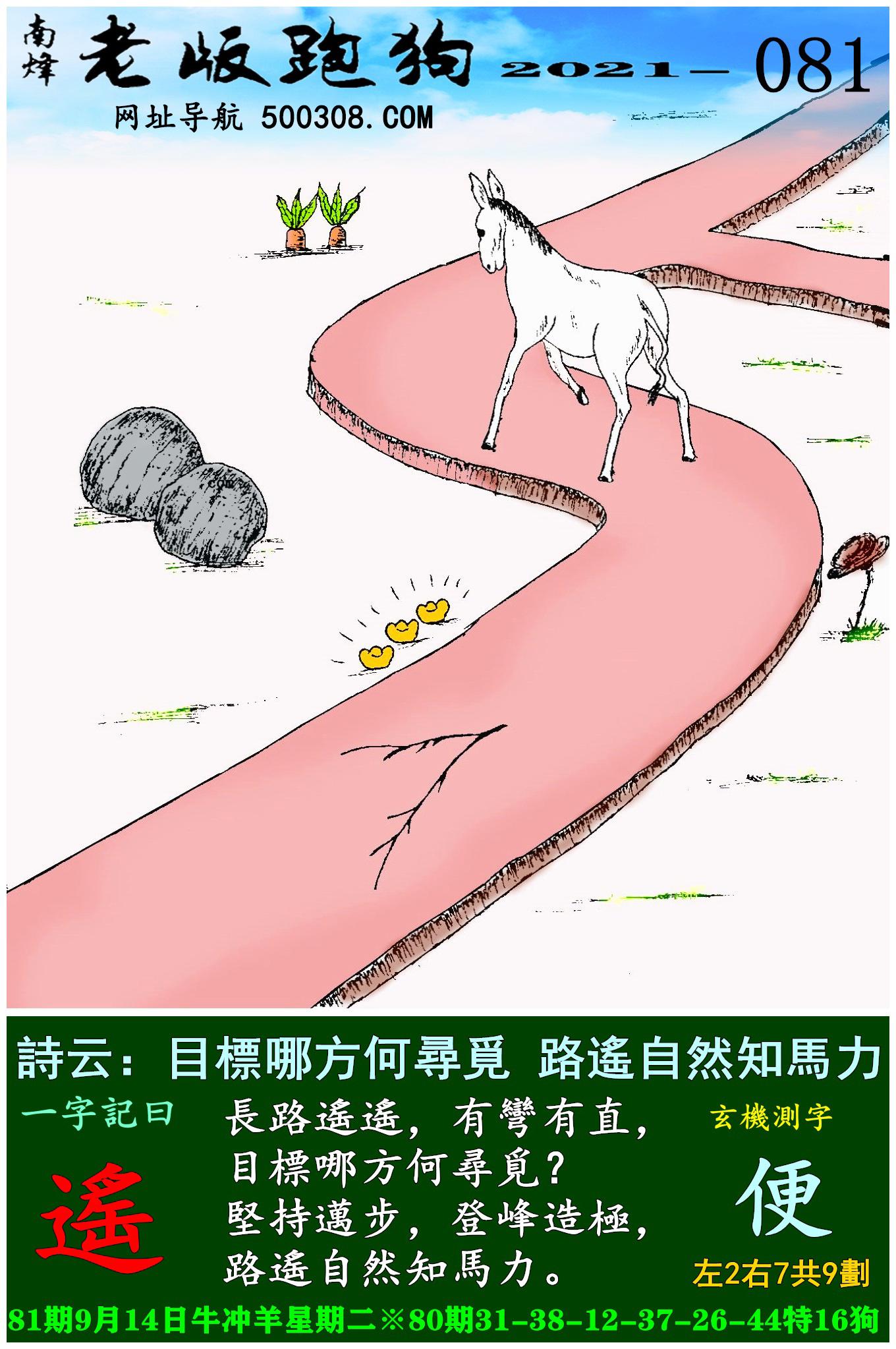 081期老版跑狗一字�之曰:【�b】 ��:目�四姆胶�ひ�,路遥自然知�R力。