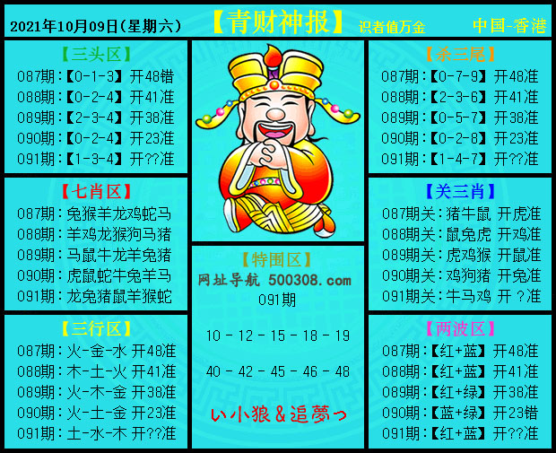 091期:青财神报