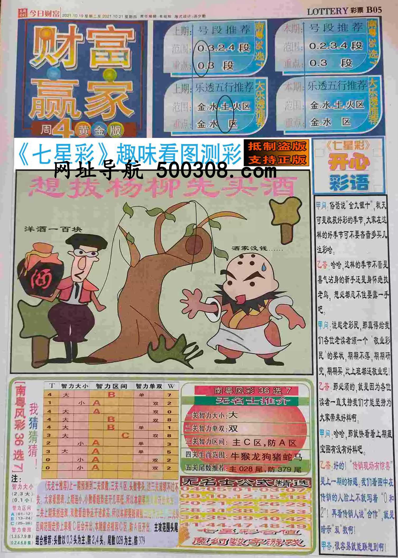 094期:彩民推荐:≮财富赢家≯→(七星彩图)