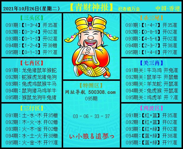 095期:青财神报