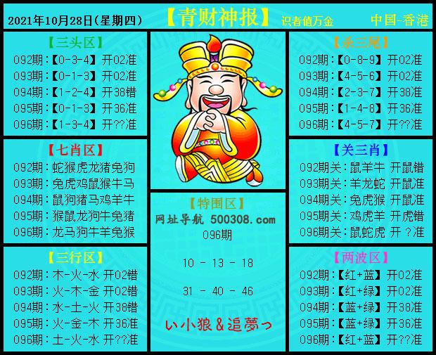 096期:青财神报
